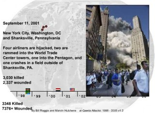 al-Qaeda Attacks: 1998-2005